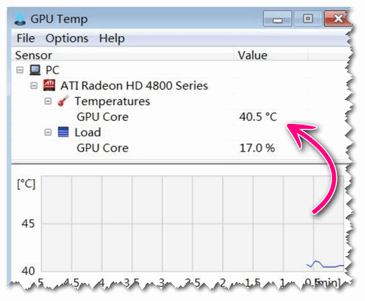 GPU-Temp
