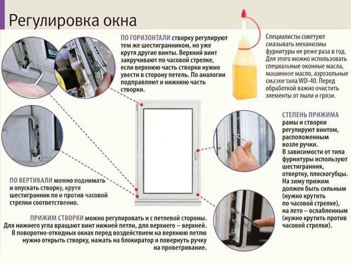 Как отрегулировать пластиковые окна самостоятельно 2