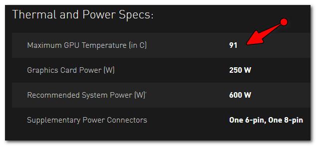 Максимальная температура для видеокарты GTX 1080TI (с офиц. сайта)