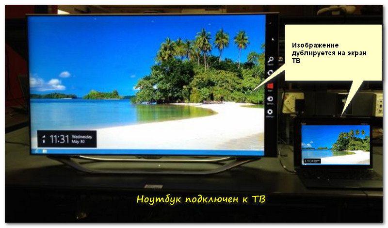 Ноутбук подключен к ТВ - изображение передается на экран