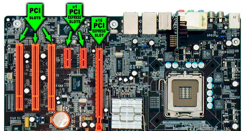 PCI Express x16, PCI Express x1 и PCI на одной плате