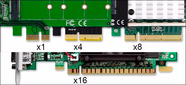 Различные карты PCI Express