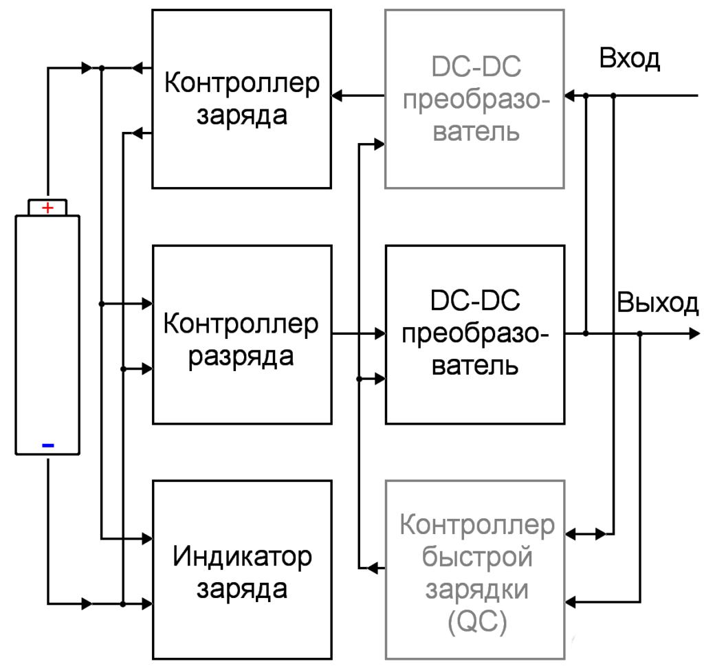 Устройство power bank