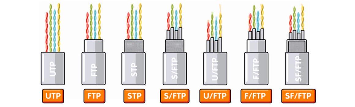 Витая пара SFTP, FUTP, SFTP, UFTP. Что это и в чём отличие