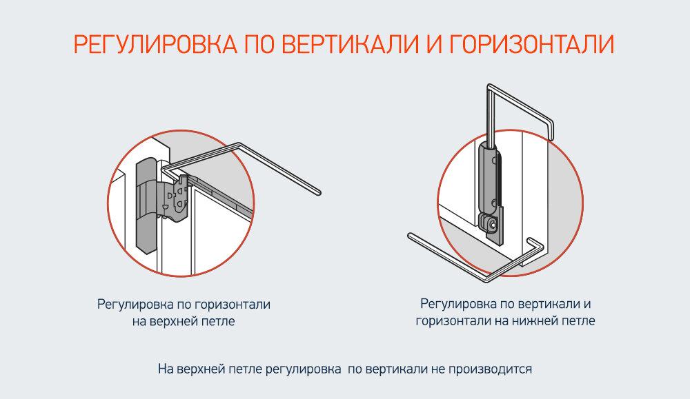 Инструкция по регулировке створок